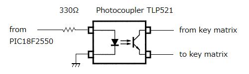 TLP521