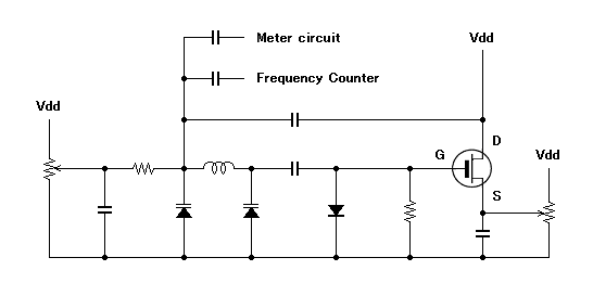 Colpitts oscillator using varicap diodes